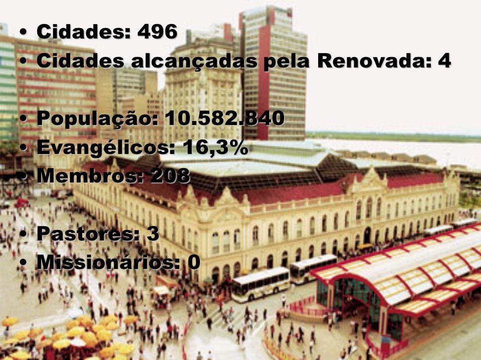 Cidades: 496Cidades: 496 Cidades alcançadas pela Renovada: 4Cidades alcançadas pela Renovada: 4 População: 10.582.840População: 10.582.840 Evangélicos