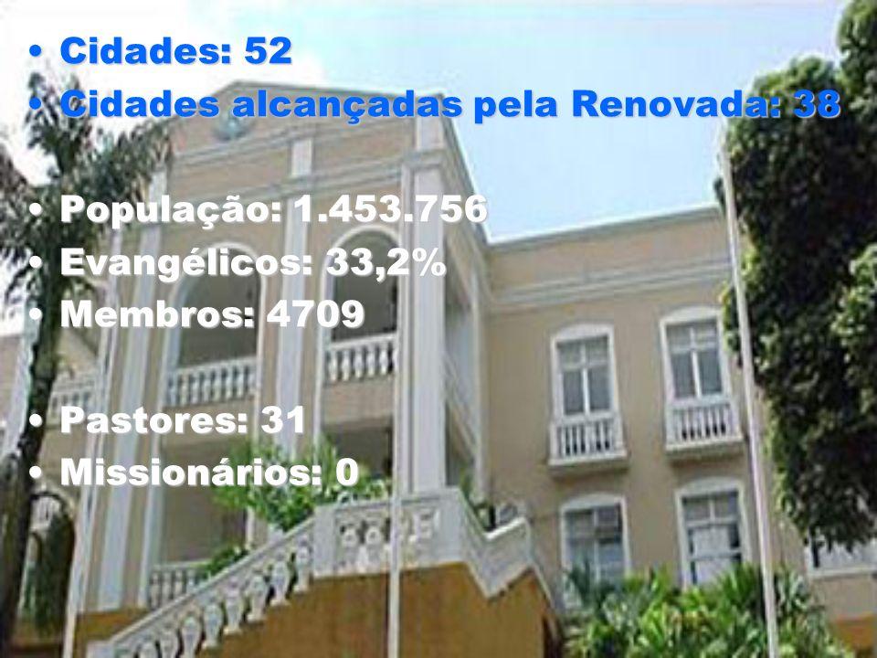 Cidades: 52Cidades: 52 Cidades alcançadas pela Renovada: 38Cidades alcançadas pela Renovada: 38 População: 1.453.756População: 1.453.756 Evangélicos: