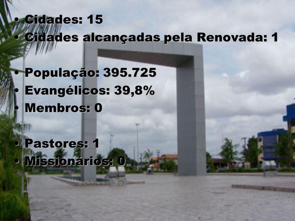Cidades: 15Cidades: 15 Cidades alcançadas pela Renovada: 1Cidades alcançadas pela Renovada: 1 População: 395.725População: 395.725 Evangélicos: 39,8%E