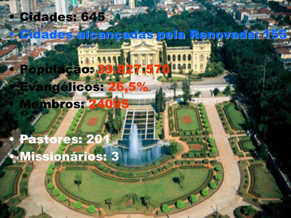 Cidades: 645 Cidades alcançadas pela Renovada: 155Cidades alcançadas pela Renovada: 155 População: 39.827.570 Evangélicos: 26,5% Membros: 24095 Pastor