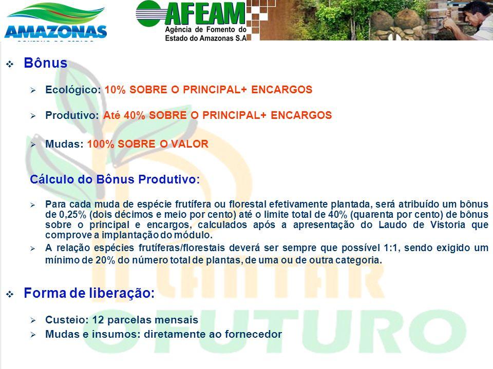 Bônus Ecológico: 10% SOBRE O PRINCIPAL+ ENCARGOS Produtivo: Até 40% SOBRE O PRINCIPAL+ ENCARGOS Mudas: 100% SOBRE O VALOR Cálculo do Bônus Produtivo: Para cada muda de espécie frutífera ou florestal efetivamente plantada, será atribuído um bônus de 0,25% (dois décimos e meio por cento) até o limite total de 40% (quarenta por cento) de bônus sobre o principal e encargos, calculados após a apresentação do Laudo de Vistoria que comprove a implantação do módulo.
