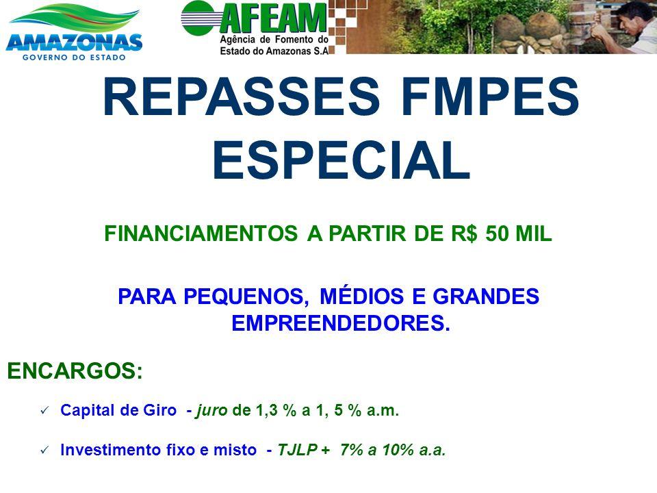 REPASSES FMPES ESPECIAL FINANCIAMENTOS A PARTIR DE R$ 50 MIL PARA PEQUENOS, MÉDIOS E GRANDES EMPREENDEDORES. ENCARGOS: Capital de Giro - juro de 1,3 %