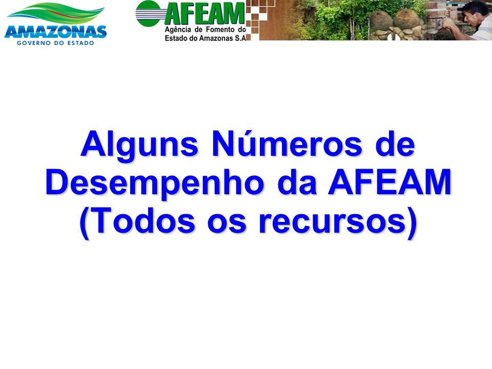 Alguns Números de Desempenho da AFEAM (Todos os recursos)