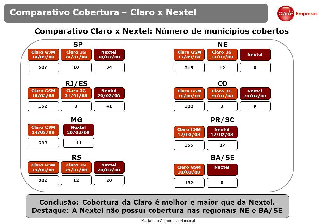 Marketing Corporativo Nacional Comparativo Cobertura – Claro x Nextel Comparativo Claro x Nextel: Número de municípios cobertos SP Claro GSM 14/03/08