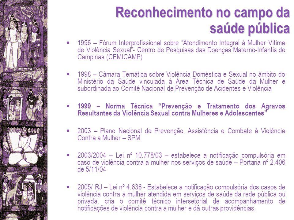 Reconhecimento no campo da saúde pública 1996 – Fórum Interprofissional sobre Atendimento Integral à Mulher Vítima de Violência Sexual- Centro de Pesq