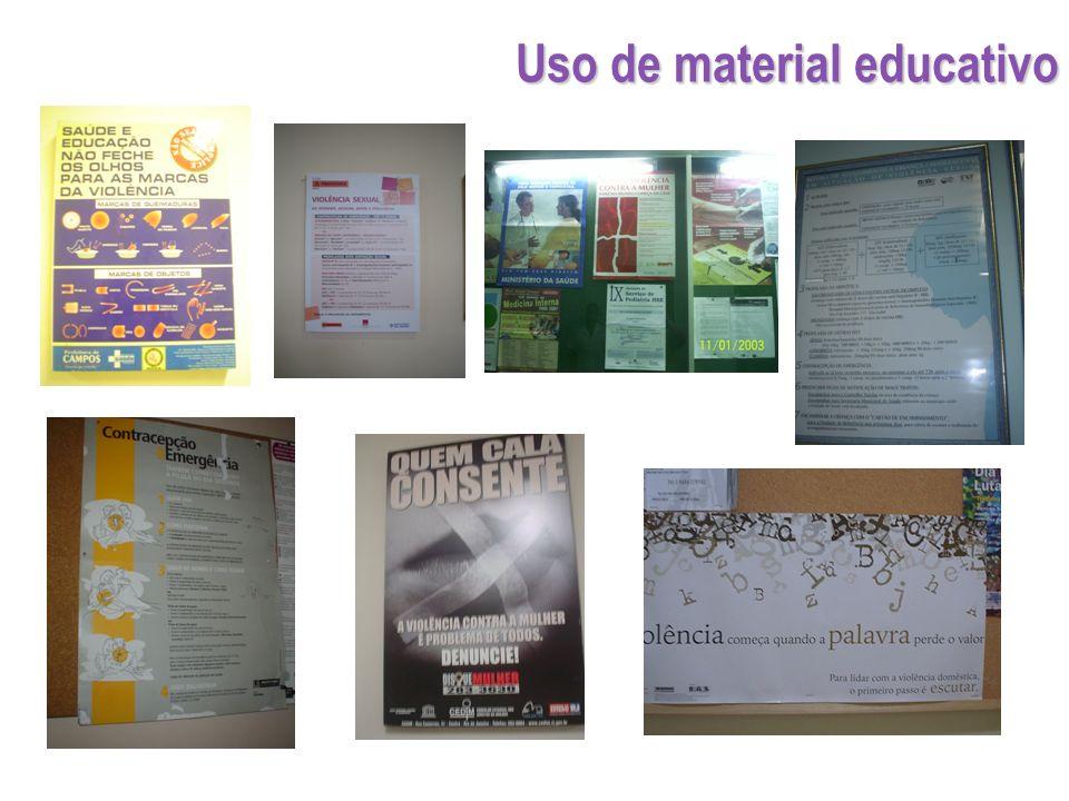 Uso de material educativo