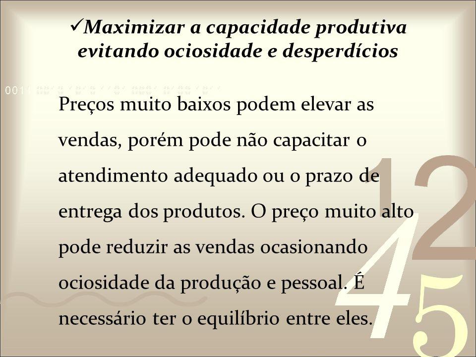 Maximizar o capital empregado É necessário ter a correta fixação de preços para obter o lucro esperado.