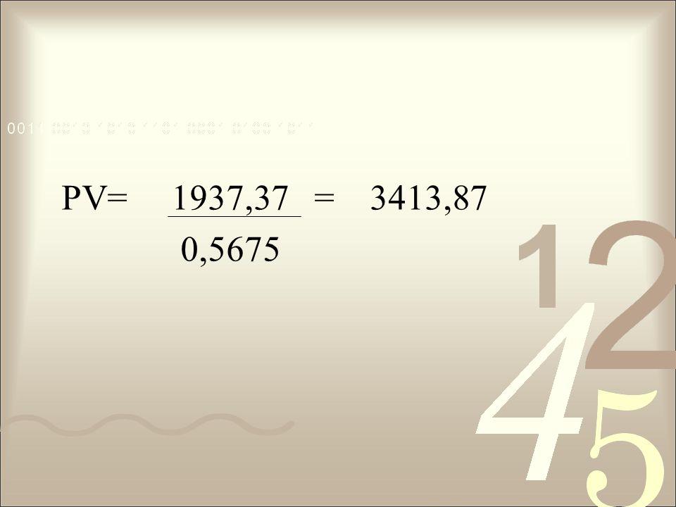 Calculo pelo Simples Nacional Custo de aquisição 2100,00 Comissões sobre vendas 5% (0,05) Alíquota simples nacional 11,61% (0,1161)Despesas operacionais (*) 11% (0,11) *Desp.