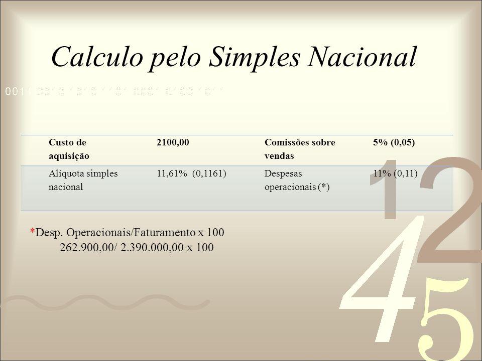 Fórmula PV= Custo x {1+ [lucro desejado]} 1- (alíquota+comissões+desp. operacionais)