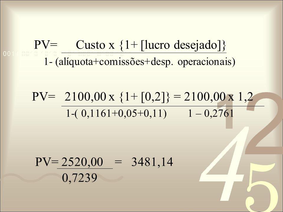 DRE LUCRO REALSIMPLES NACIONAL Preço de Venda 3413,873481,14 (-)ICMS (18%) (614,50)- (-)PIS (1,65%) (56,33)- (-)COFINS (7,6 %) (259,45)- (-)Simples Nacional (11,61%) -(404,16) =Preço Liquido 2483,593076,98 (-)Custo de Aquisição (1533,75)(2100,00) =Lucro bruto 949,84976,98 (-)Comissões de vendas (5%) (170,69)(174,06) (-)Desp.