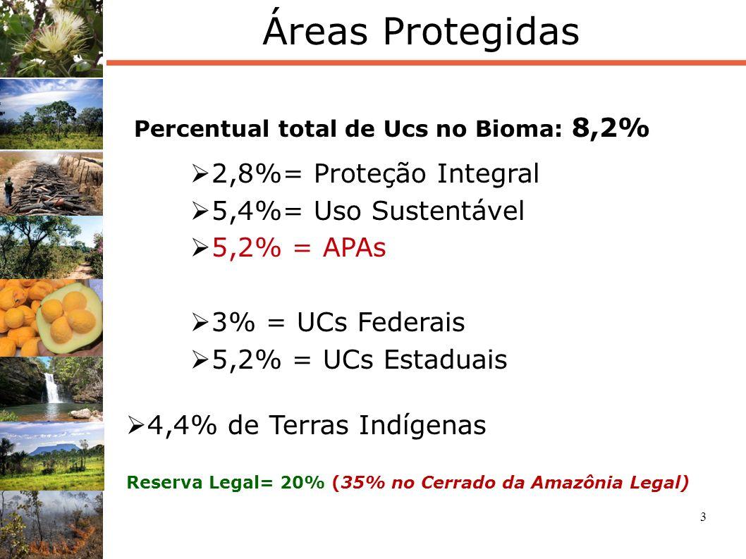 3 Áreas Protegidas Percentual total de Ucs no Bioma: 8,2% 2,8%= Proteção Integral 5,4%= Uso Sustentável 5,2% = APAs 3% = UCs Federais 5,2% = UCs Estad