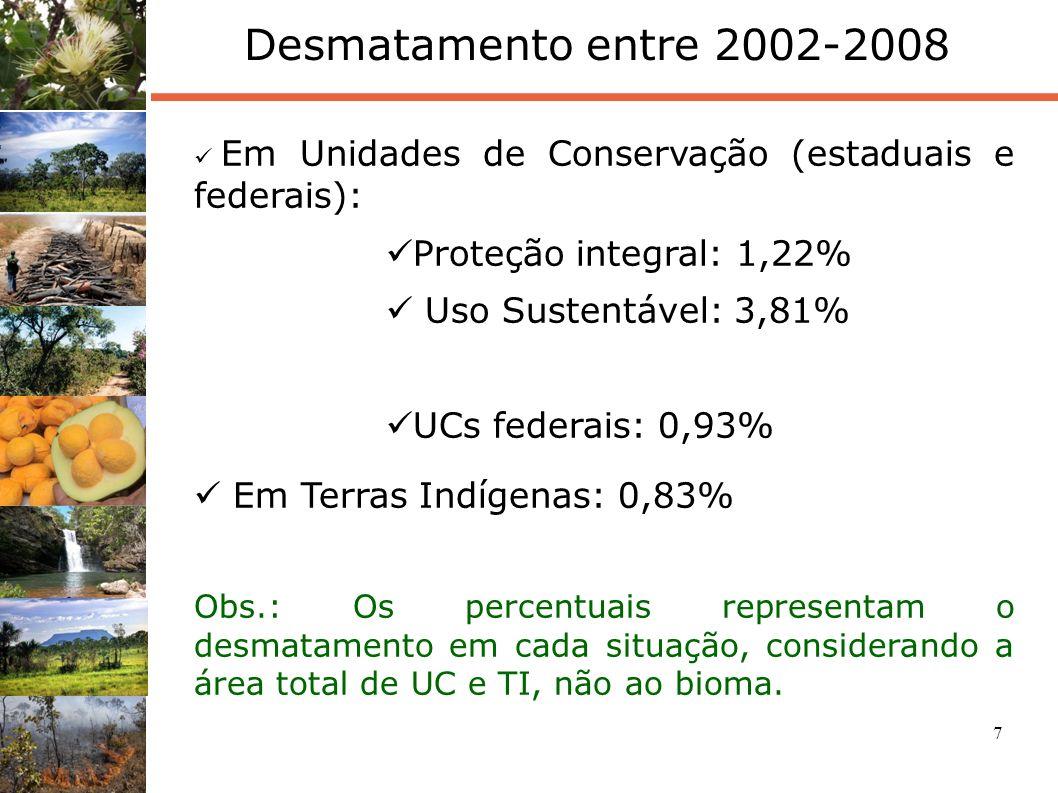 7 Desmatamento entre 2002-2008 Em Unidades de Conservação (estaduais e federais): Proteção integral: 1,22% Uso Sustentável: 3,81% UCs federais: 0,93%