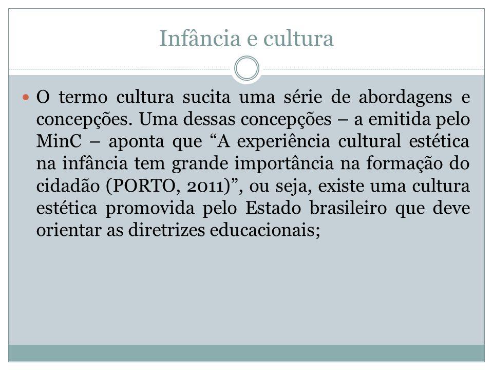 Infância e cultura De acordo com Geertz (1973a), a cultura é uma espécie de texto em que os seres humanos estão inseridos.