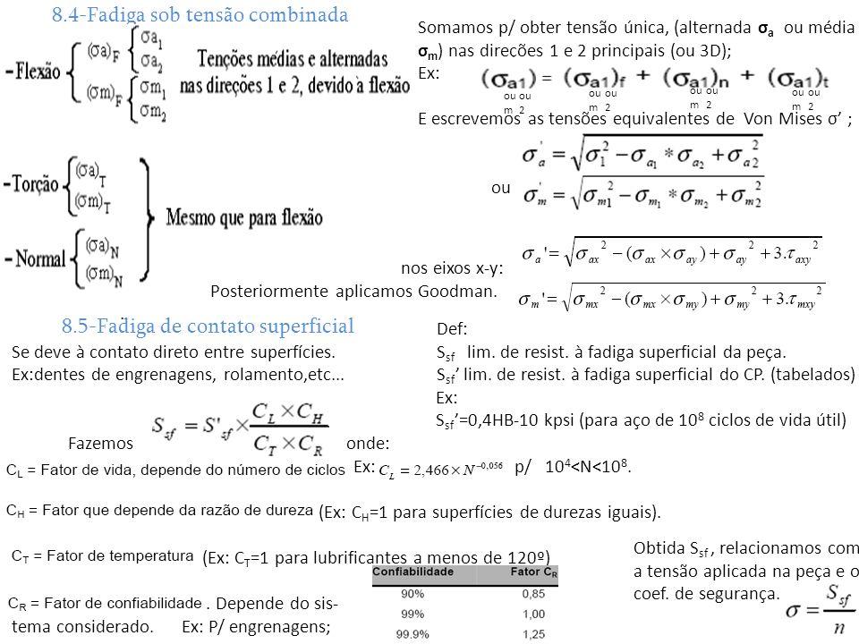 8.4-Fadiga sob tensão combinada Somamos p/ obter tensão única, (alternada σ a ou média σ m ) nas direções 1 e 2 principais (ou 3D); Ex: E escrevemos a