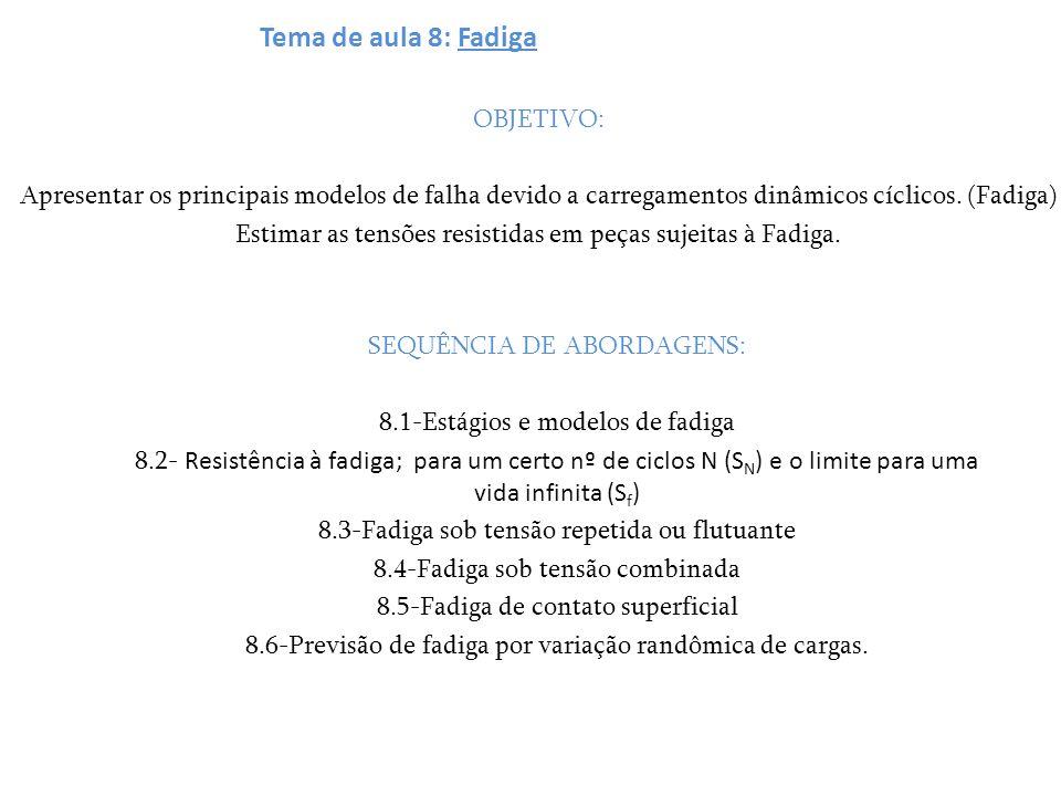 Tema de aula 8: Fadiga SEQUÊNCIA DE ABORDAGENS: 8.1-Estágios e modelos de fadiga 8.2- Resistência à fadiga; para um certo nº de ciclos N (S N ) e o li