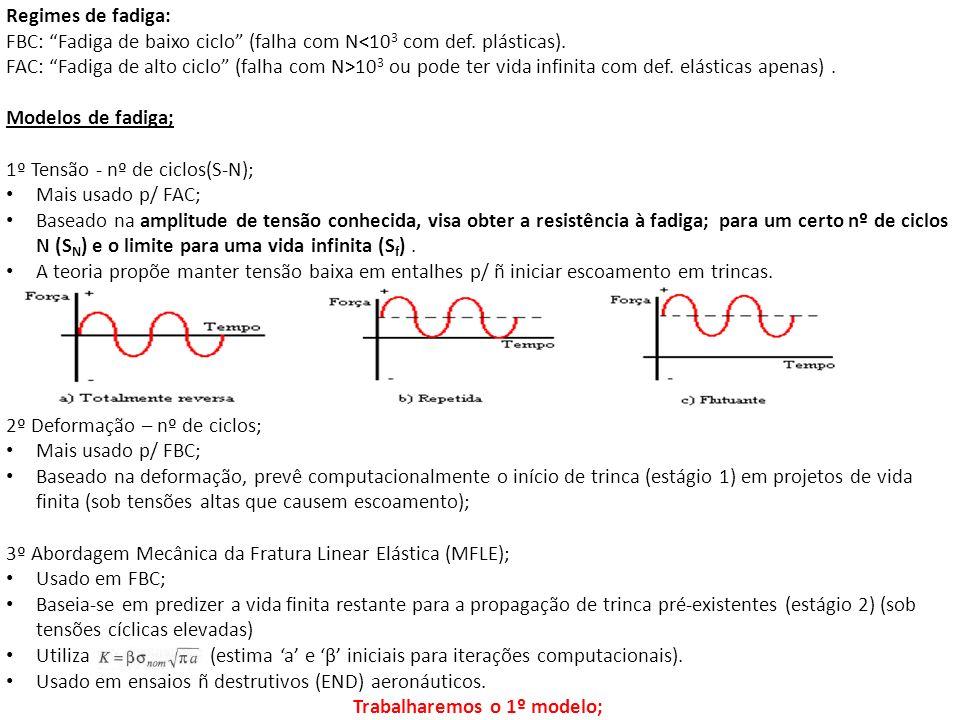 Regimes de fadiga: FBC: Fadiga de baixo ciclo (falha com N<10 3 com def. plásticas). FAC: Fadiga de alto ciclo (falha com N>10 3 ou pode ter vida infi