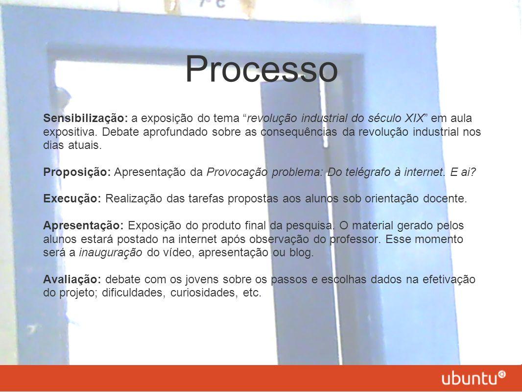 Processo Sensibilização: a exposição do tema revolução industrial do século XIX em aula expositiva.