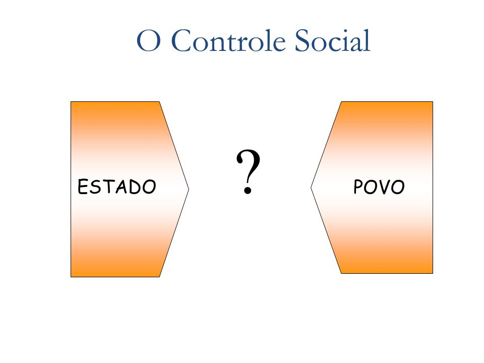 ESTADO POVO ? O Controle Social