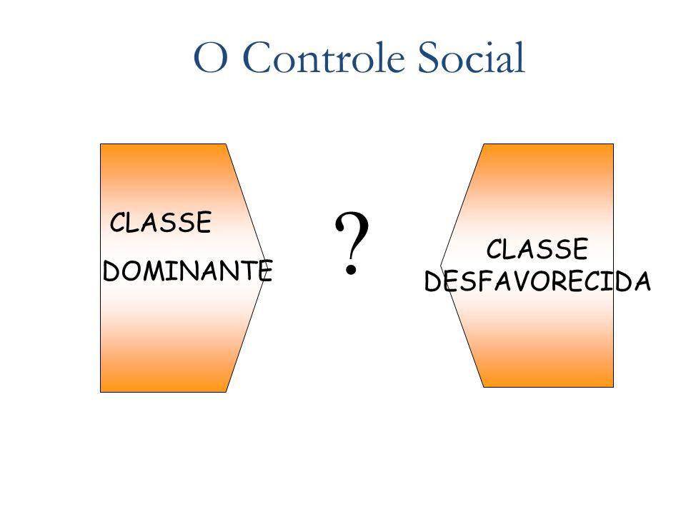 CLASSE DOMINANTE CLASSE DESFAVORECIDA ? O Controle Social