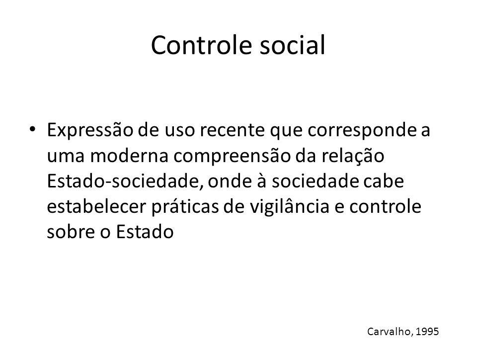 Controle social Expressão de uso recente que corresponde a uma moderna compreensão da relação Estado-sociedade, onde à sociedade cabe estabelecer prát