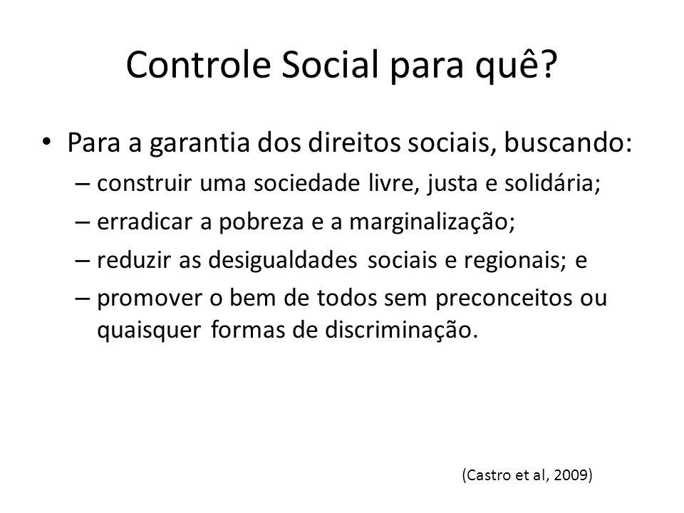 Controle Social para quê? Para a garantia dos direitos sociais, buscando: – construir uma sociedade livre, justa e solidária; – erradicar a pobreza e