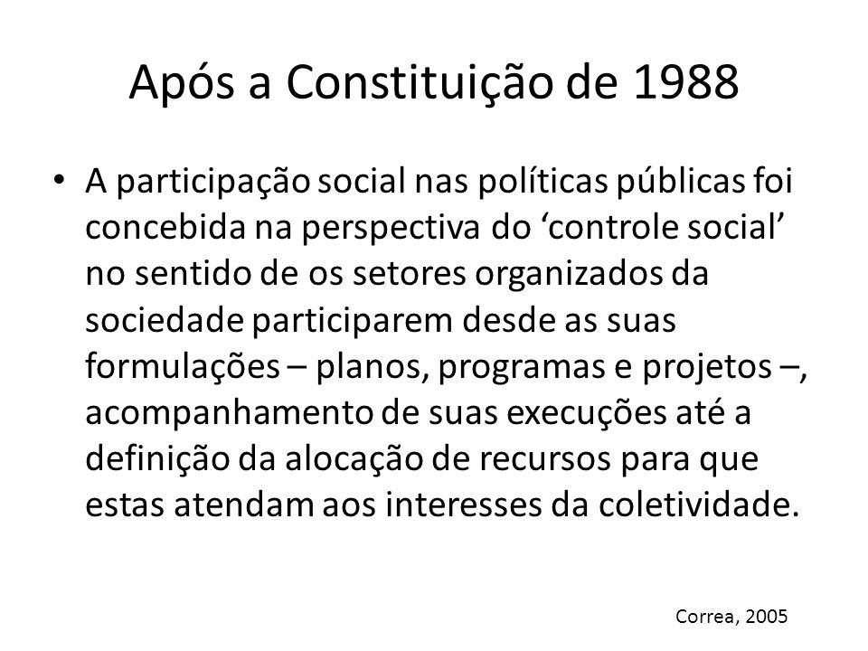 Após a Constituição de 1988 A participação social nas políticas públicas foi concebida na perspectiva do controle social no sentido de os setores orga