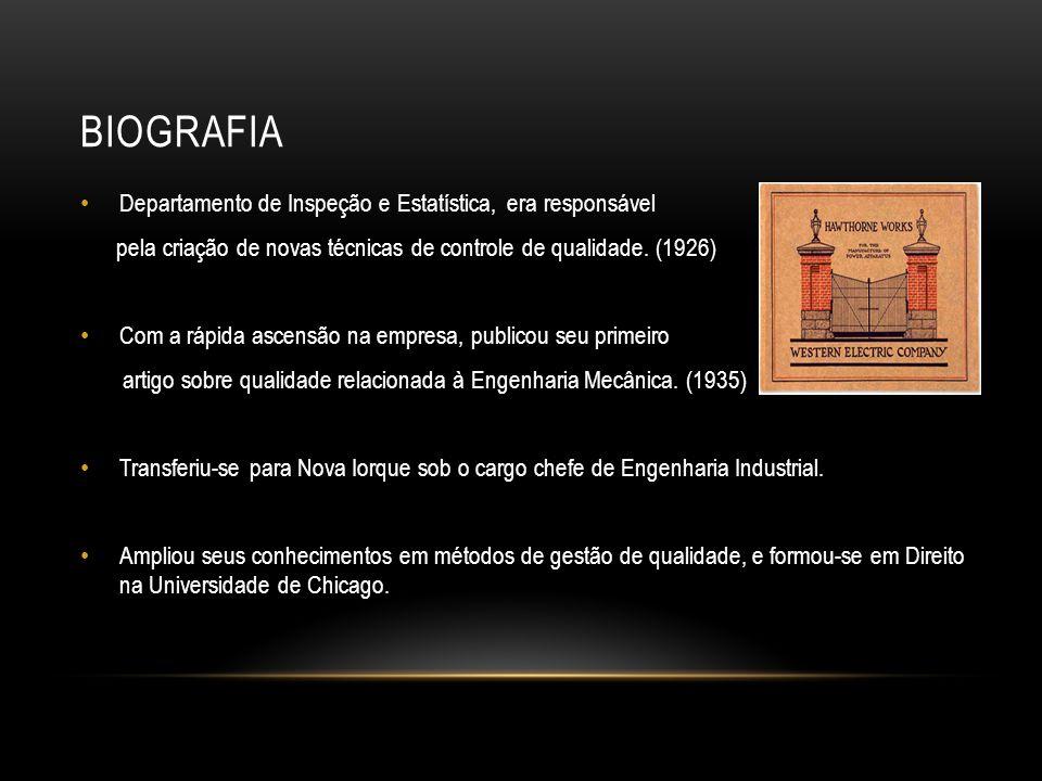 BIOGRAFIA Departamento de Inspeção e Estatística, era responsável pela criação de novas técnicas de controle de qualidade. (1926) Com a rápida ascensã
