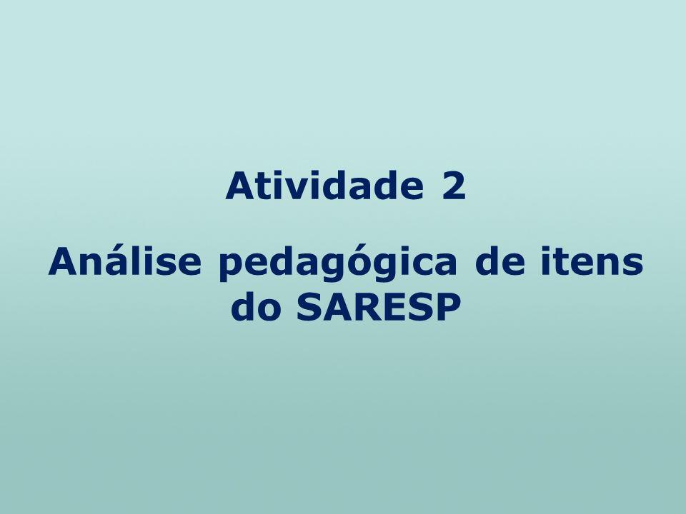 Nesta atividade, você e seus colegas vão realizar uma atividade de análise pedagógica de itens do SARESP.