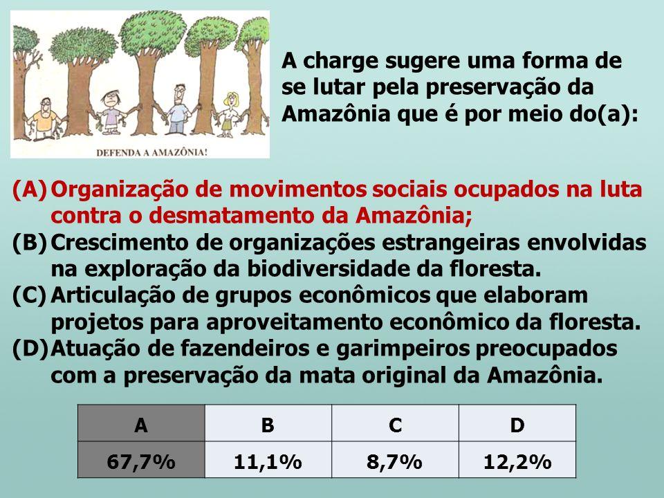 A charge sugere uma forma de se lutar pela preservação da Amazônia que é por meio do(a): (A)Organização de movimentos sociais ocupados na luta contra