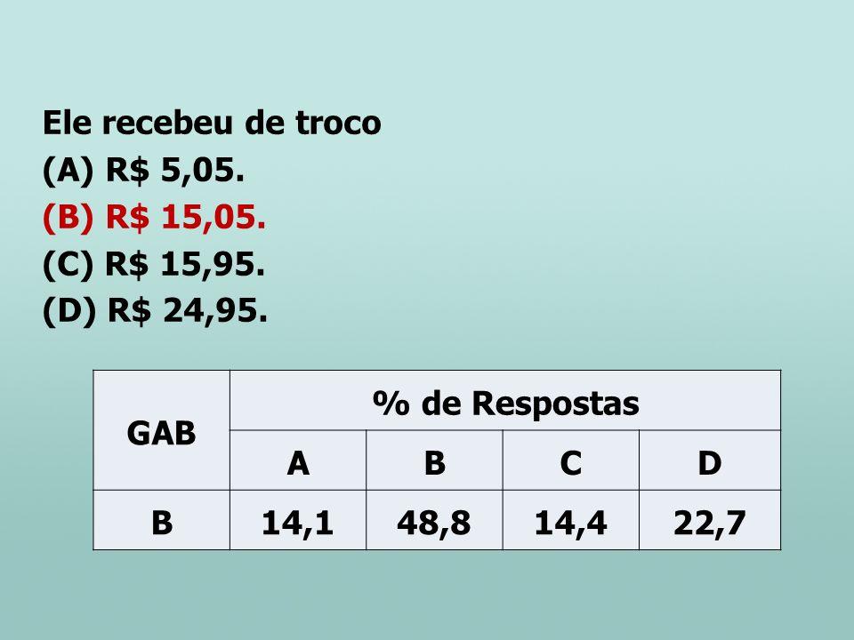 Ele recebeu de troco (A) R$ 5,05. (B) R$ 15,05. (C) R$ 15,95. (D) R$ 24,95. GAB % de Respostas ABCD B14,148,814,422,7