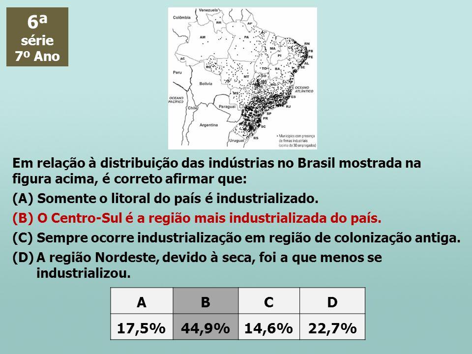 6ª série 7º Ano Em relação à distribuição das indústrias no Brasil mostrada na figura acima, é correto afirmar que: (A) Somente o litoral do país é in