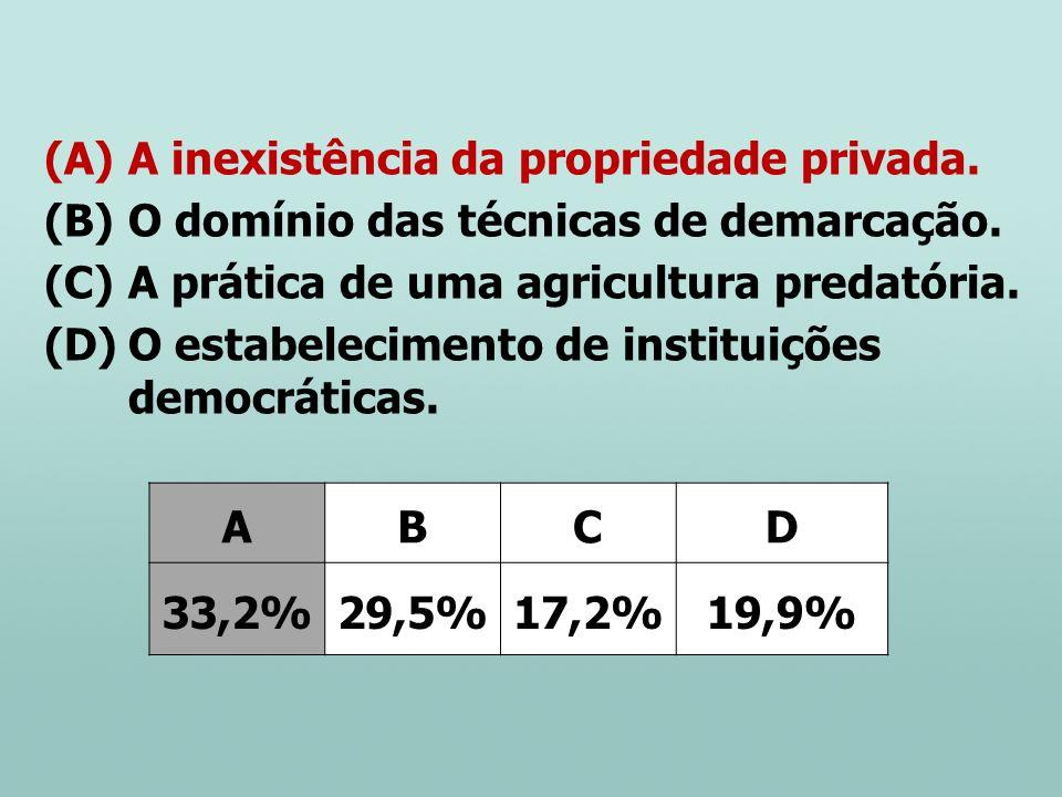 (A)A inexistência da propriedade privada. (B)O domínio das técnicas de demarcação. (C)A prática de uma agricultura predatória. (D)O estabelecimento de