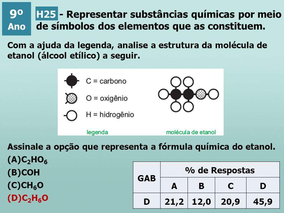 9º Ano Com a ajuda da legenda, analise a estrutura da molécula de etanol (álcool etílico) a seguir. Assinale a opção que representa a fórmula química