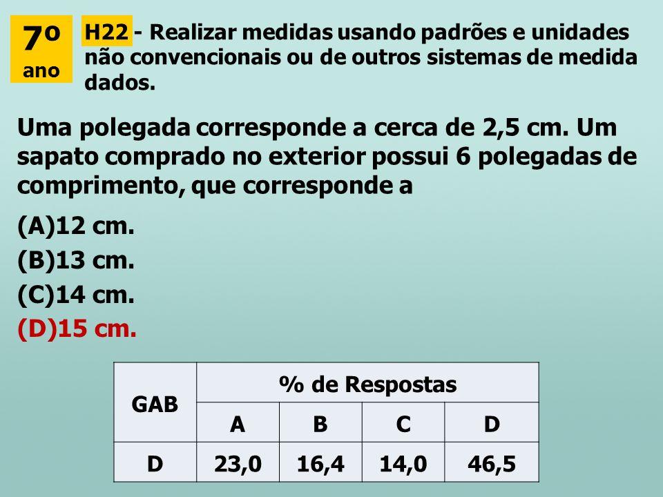 7º ano H22 - Realizar medidas usando padrões e unidades não convencionais ou de outros sistemas de medida dados. Uma polegada corresponde a cerca de 2