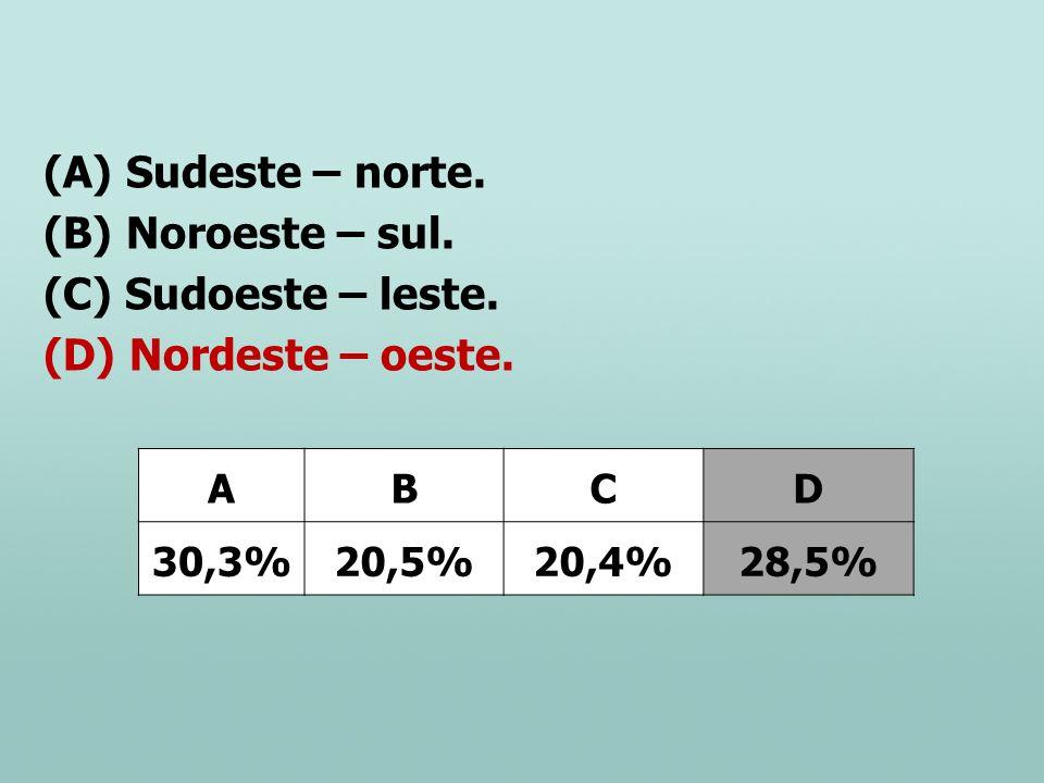 (A) Sudeste – norte. (B) Noroeste – sul. (C) Sudoeste – leste. (D) Nordeste – oeste. ABCD 30,3%20,5%20,4%28,5%