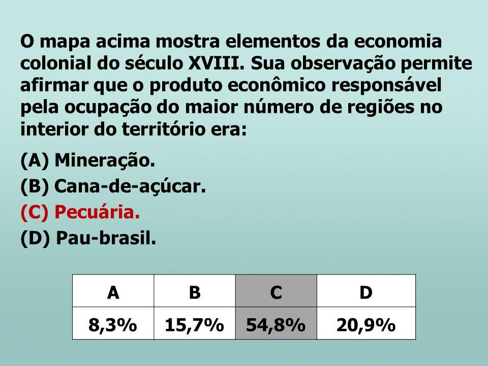 (A) Mineração. (B) Cana-de-açúcar. (C) Pecuária. (D) Pau-brasil. ABCD 8,3%15,7%54,8%20,9% O mapa acima mostra elementos da economia colonial do século