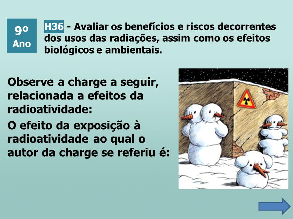 9º Ano H36 - Avaliar os benefícios e riscos decorrentes dos usos das radiações, assim como os efeitos biológicos e ambientais. Observe a charge a segu