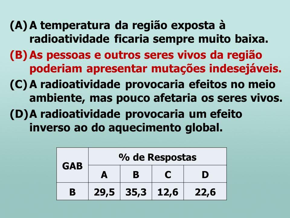 (A)A temperatura da região exposta à radioatividade ficaria sempre muito baixa. (B)As pessoas e outros seres vivos da região poderiam apresentar mutaç