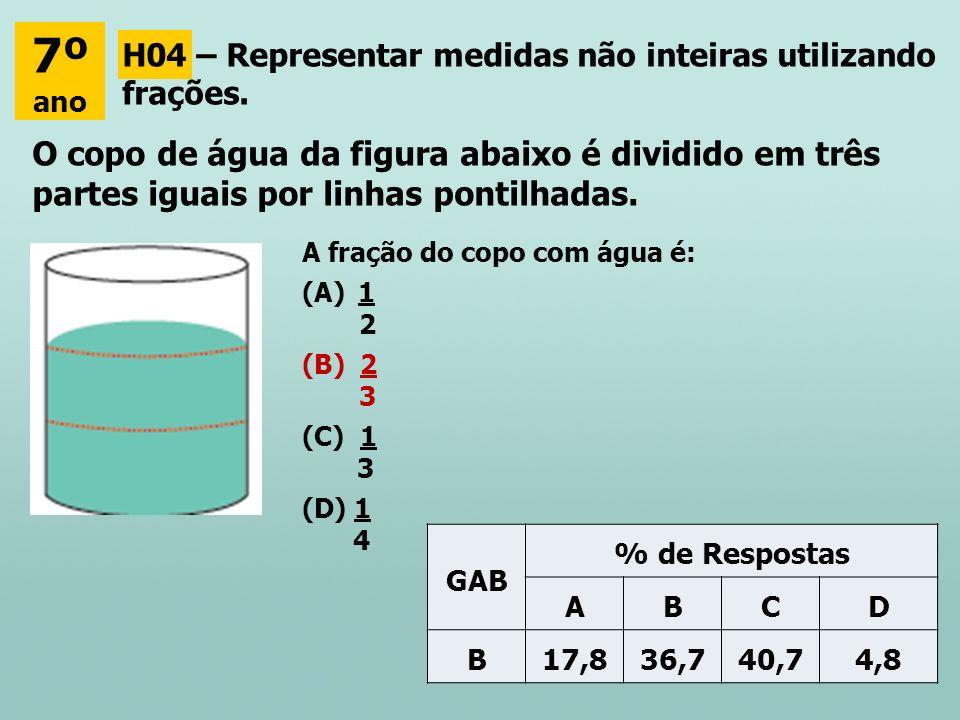 7º ano H04 – Representar medidas não inteiras utilizando frações. A fração do copo com água é: (A)1 2 (B) 2 3 (C) 1 3 (D) 1 4 GAB % de Respostas ABCD