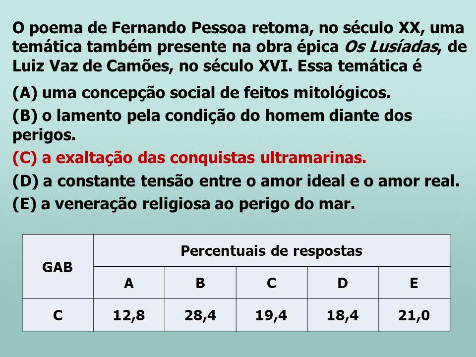 O poema de Fernando Pessoa retoma, no século XX, uma temática também presente na obra épica Os Lusíadas, de Luiz Vaz de Camões, no século XVI. Essa te