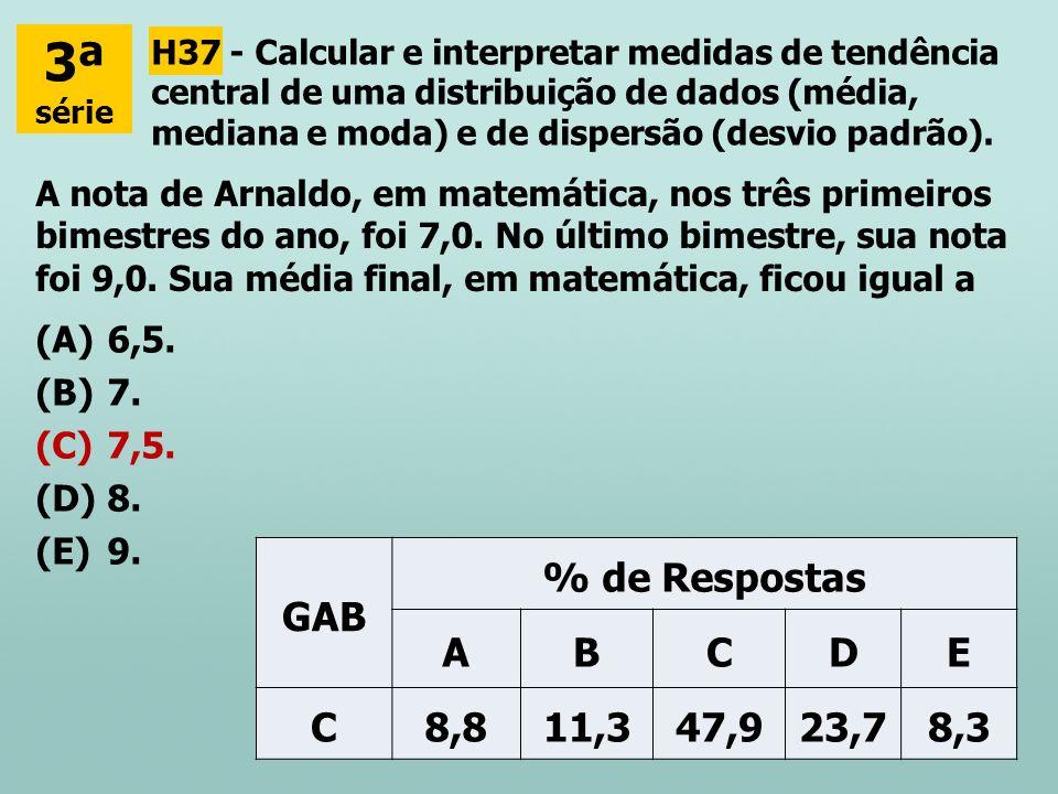 3ª série H37 - Calcular e interpretar medidas de tendência central de uma distribuição de dados (média, mediana e moda) e de dispersão (desvio padrão)