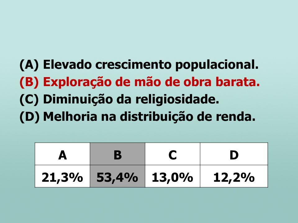 (A)Elevado crescimento populacional. (B)Exploração de mão de obra barata. (C)Diminuição da religiosidade. (D)Melhoria na distribuição de renda. ABCD 2