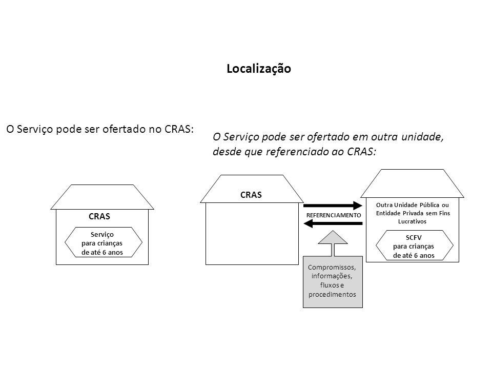 O Serviço pode ser ofertado no CRAS: CRAS Serviço para crianças de até 6 anos CRAS Outra Unidade Pública ou Entidade Privada sem Fins Lucrativos SCFV