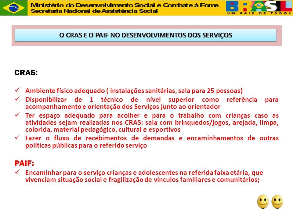 CRAS: Ambiente físico adequado ( instalações sanitárias, sala para 25 pessoas) Disponibilizar de 1 técnico de nível superior como referência para acom
