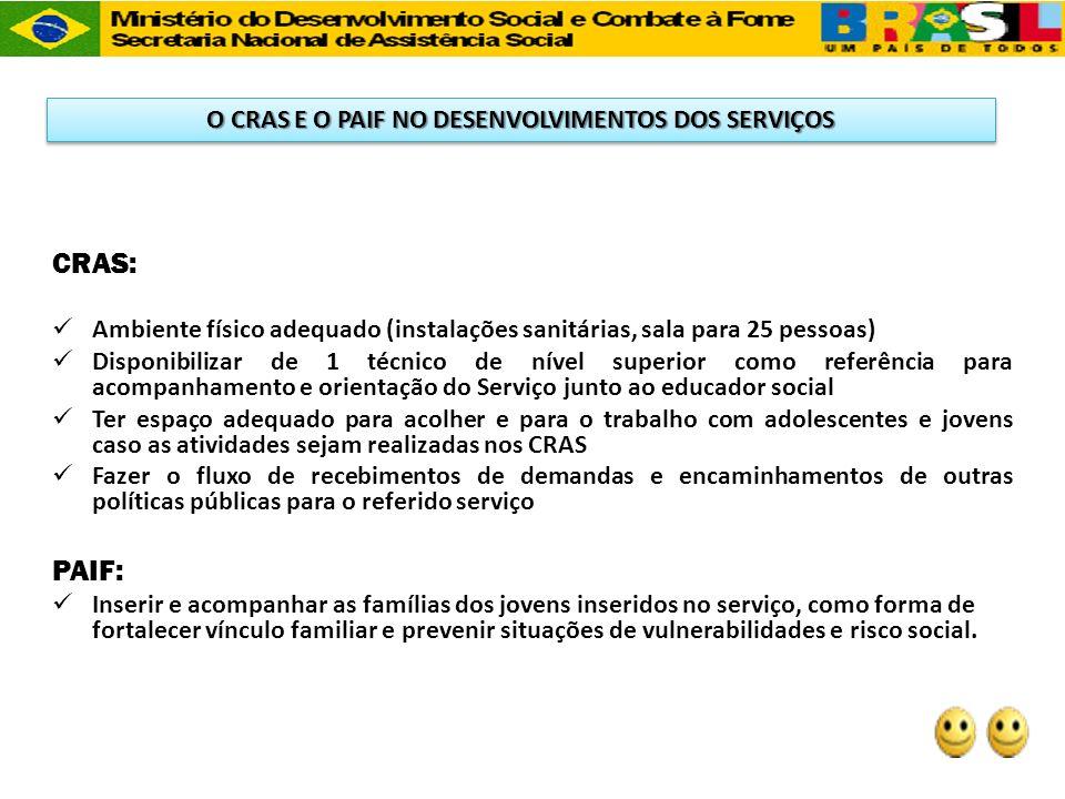CRAS: Ambiente físico adequado (instalações sanitárias, sala para 25 pessoas) Disponibilizar de 1 técnico de nível superior como referência para acomp