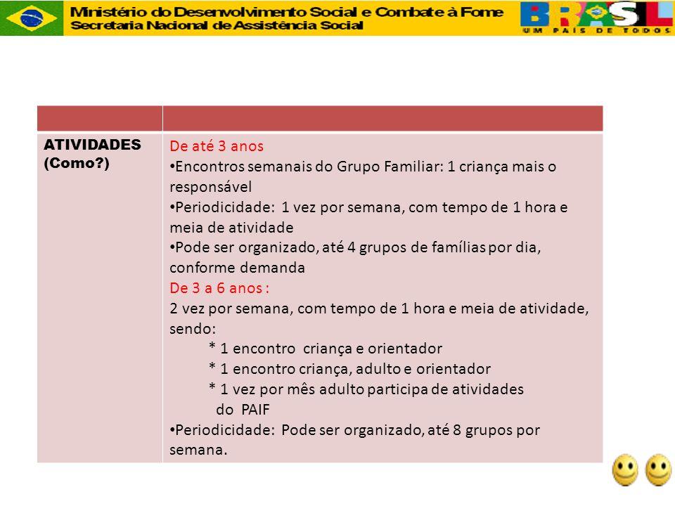 ATIVIDADES (Como?) De até 3 anos Encontros semanais do Grupo Familiar: 1 criança mais o responsável Periodicidade: 1 vez por semana, com tempo de 1 ho