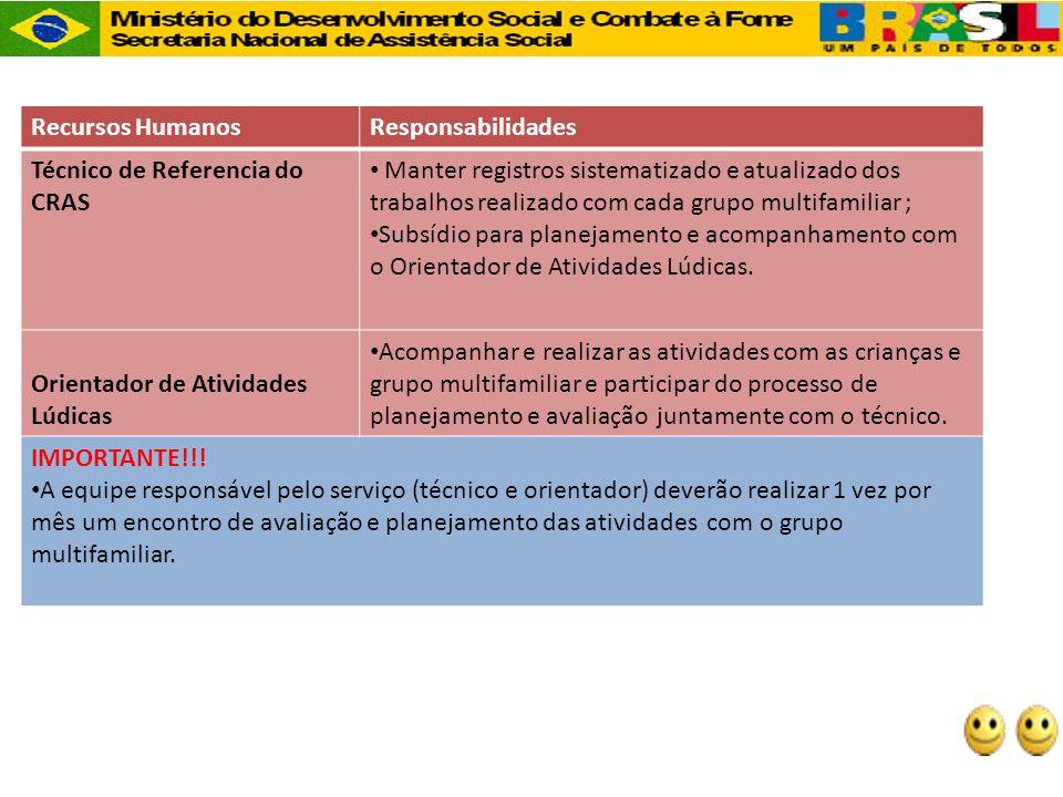 Recursos HumanosResponsabilidades Técnico de Referencia do CRAS Manter registros sistematizado e atualizado dos trabalhos realizado com cada grupo mul
