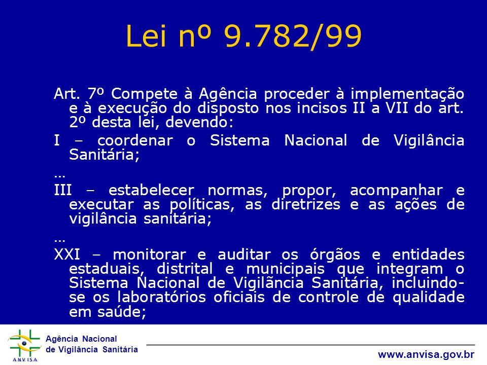 Agência Nacional de Vigilância Sanitária www.anvisa.gov.br Lei nº 9.782/99 Art. 7º Compete à Agência proceder à implementação e à execução do disposto