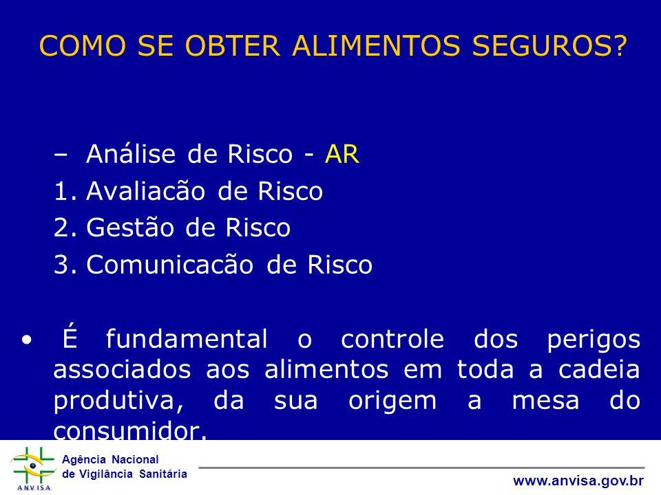Agência Nacional de Vigilância Sanitária www.anvisa.gov.br COMO SE OBTER ALIMENTOS SEGUROS? –Análise de Risco - AR 1.Avaliacão de Risco 2.Gestão de Ri