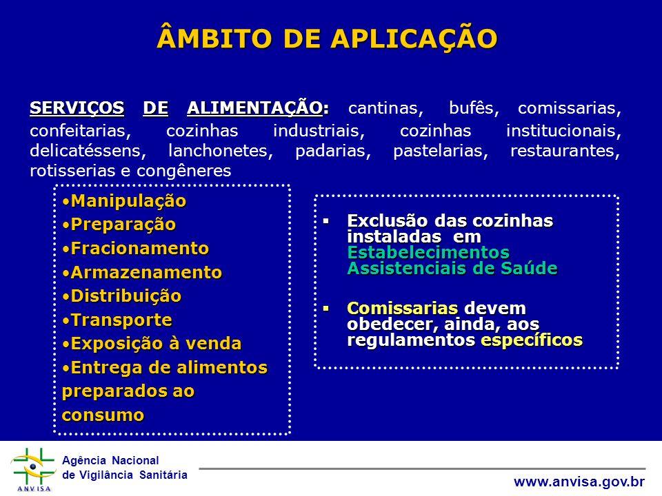 Agência Nacional de Vigilância Sanitária www.anvisa.gov.br ÂMBITO DE APLICAÇÃO Exclusão das cozinhas instaladas em Estabelecimentos Assistenciais de S